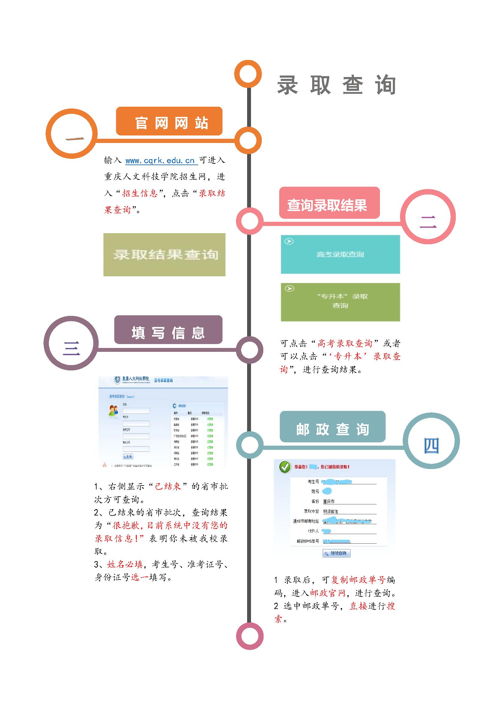 录取查询流程图.png